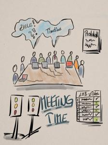 Warum sind so viele Meetings schlecht und langweilig?