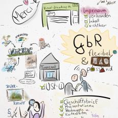 Sketchnote zum Gespräch mit Christiane Henneken zum Thema Unternehmensgründung